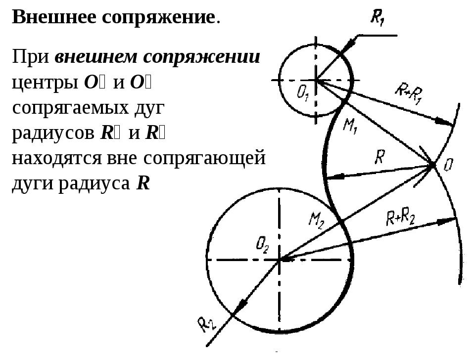 Внешнее сопряжение. При внешнем сопряжении центры О₁ и О₂ сопрягаемых дуг рад...