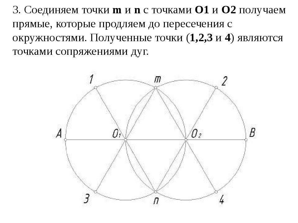 3. Соединяем точкиmиnс точкамиО1иО2получаем прямые, которые продляем...