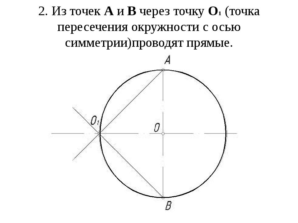2. Из точекАиВчерез точкуО1(точка пересечения окружности с осью симметр...