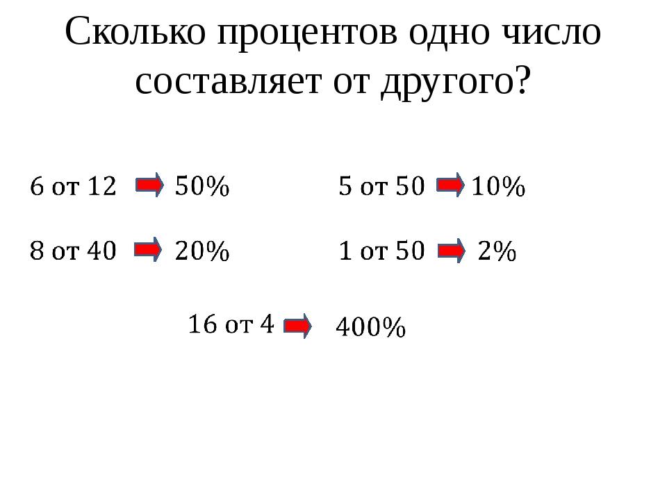 Сколько процентов одно число составляет от другого?