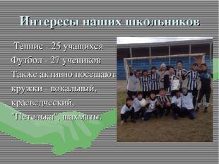 Интересы наших школьников Теннис - 25 учащихся Футбол - 27 учеников Также акт