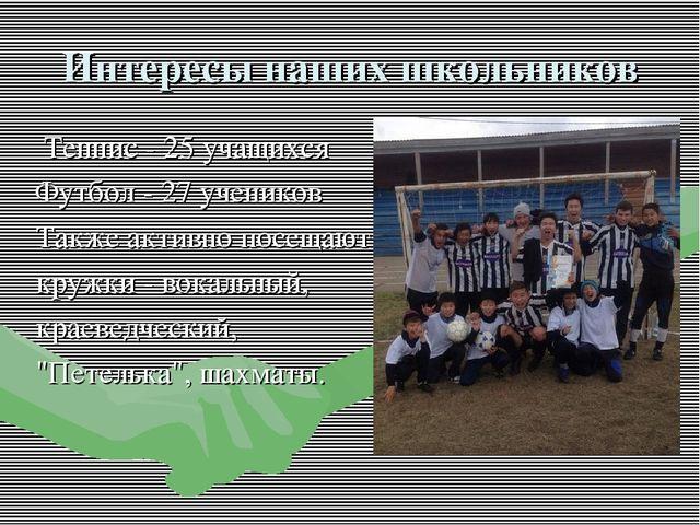 Интересы наших школьников Теннис - 25 учащихся Футбол - 27 учеников Также акт...