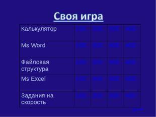Далее Калькулятор100200300400 Ms Word100200300400 Файловая структура