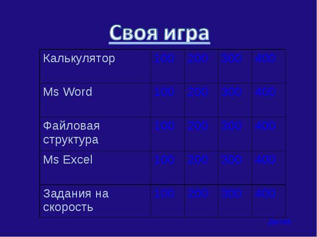 Далее Калькулятор100200300400 Ms Word100200300400 Файловая структура...