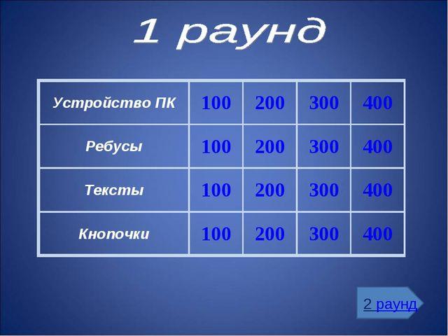2 раунд Устройство ПК100200300400 Ребусы100200300400 Тексты1002003...