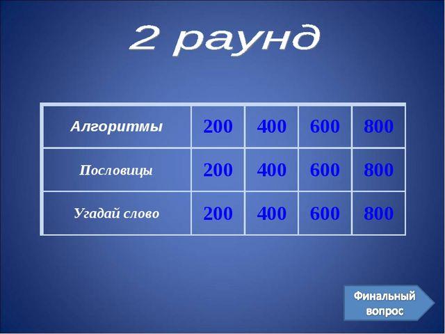 Алгоритмы200400600800 Пословицы200400600800 Угадай слово200400600...