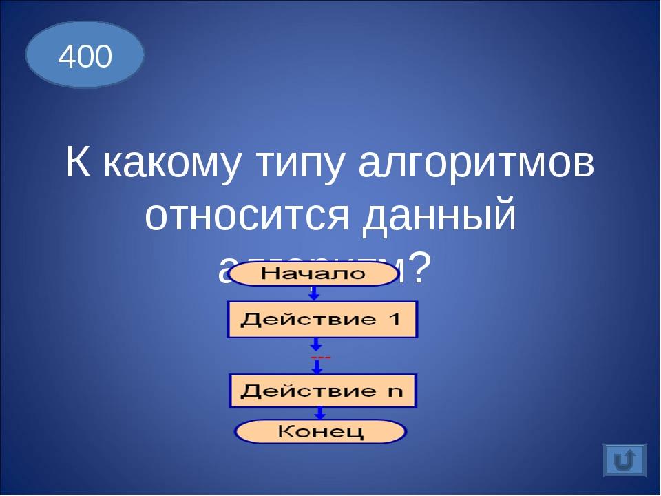 К какому типу алгоритмов относится данный алгоритм? 400