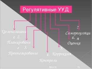 Регулятивные УУД 1. Целеполагание 7. Саморегуляция 2. Планирование 6. Оценка
