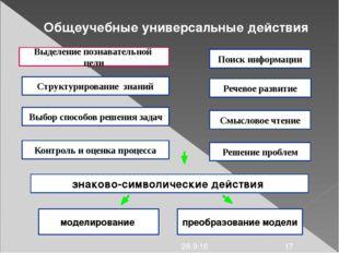 Выделение познавательной цели Структурирование знаний Поиск информации Выбор