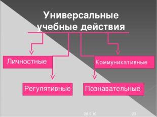 Универсальные учебные действия Регулятивные Личностные Познавательные Коммун