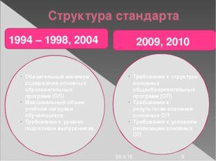 Структура стандарта 1994 – 1998, 2004 2009, 2010 Обязательный минимум содержа