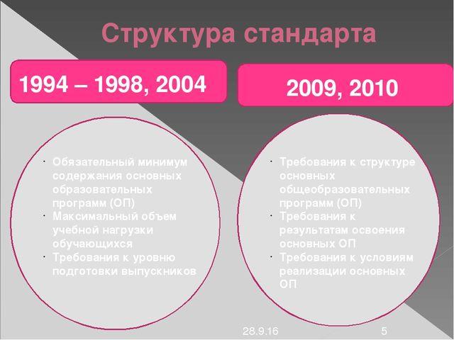 Структура стандарта 1994 – 1998, 2004 2009, 2010 Обязательный минимум содержа...