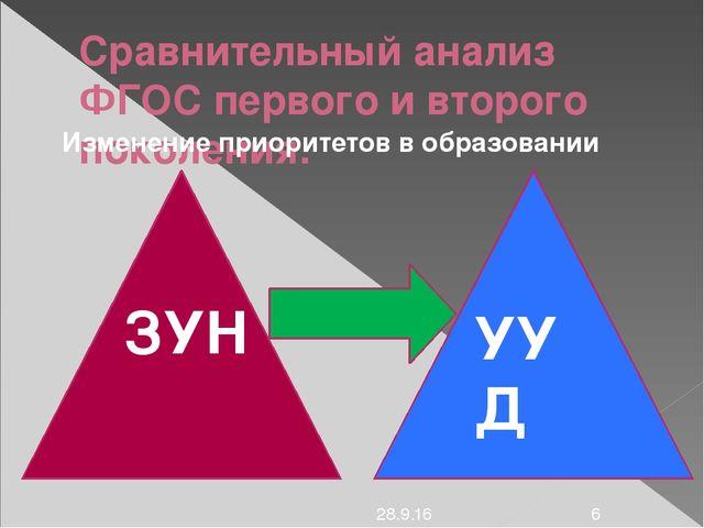 Сравнительный анализ ФГОС первого и второго поколения. ЗУН УУД Изменение прио...
