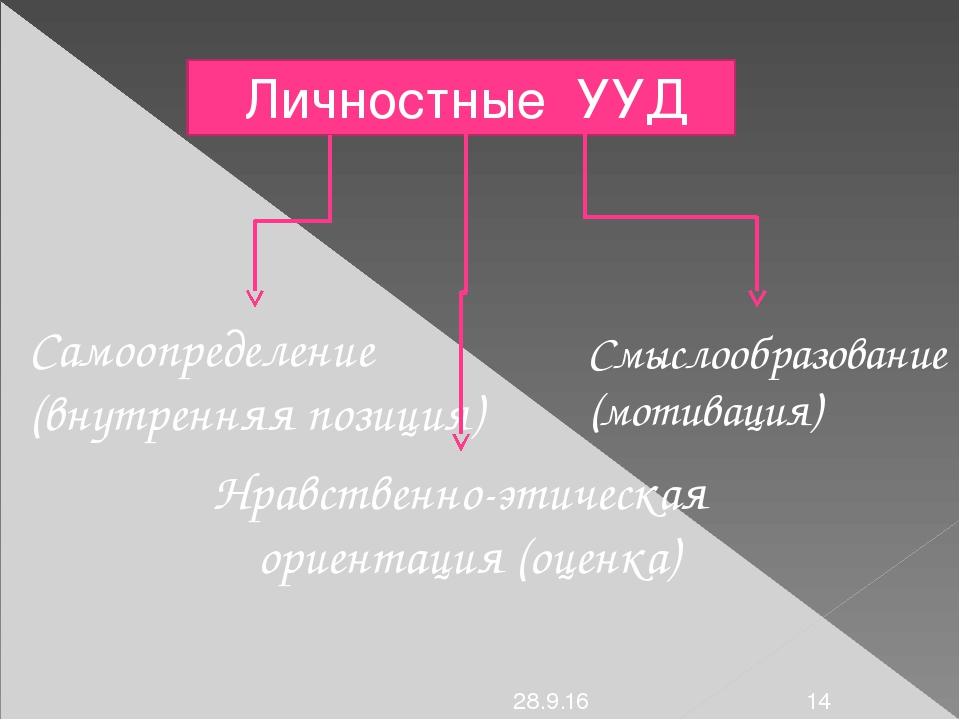 Личностные УУД Самоопределение (внутренняя позиция) Смыслообразование (мотив...