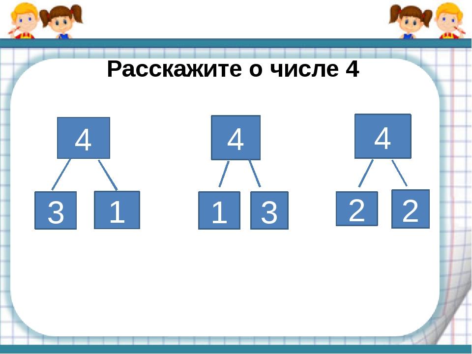 Расскажите о числе 4 4 4 4 3 1 1 3 2 2