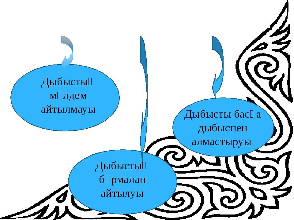 Дыбыстардың айтылу ақаулығы: Дыбыстың мүлдем айтылмауы Дыбыстың бұрмалап айты...