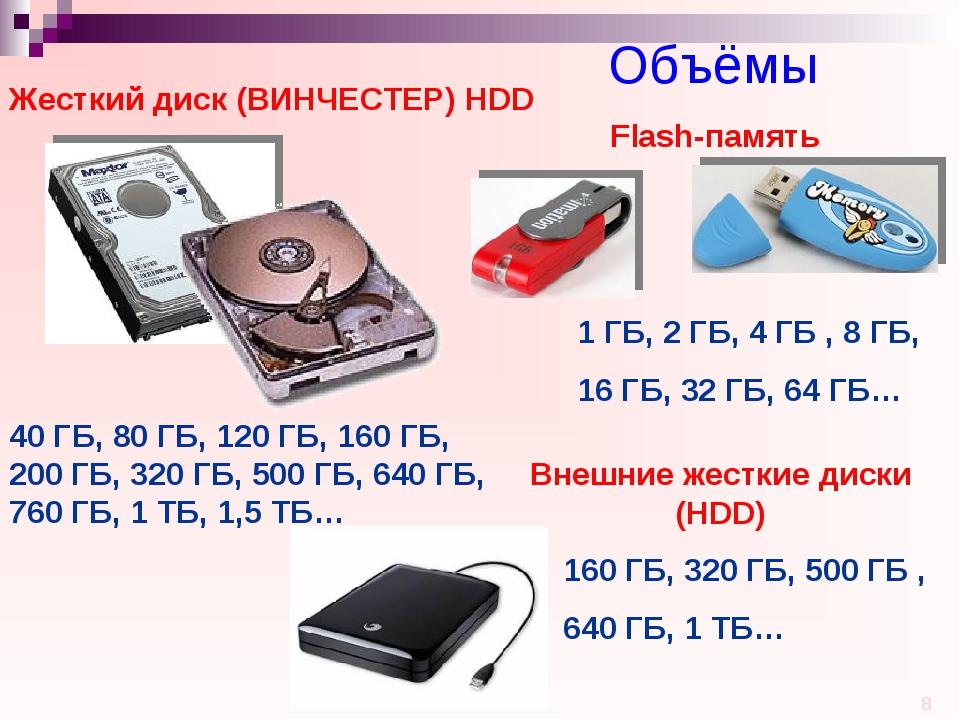 Объёмы 40 ГБ, 80 ГБ, 120 ГБ, 160 ГБ, 200 ГБ, 320 ГБ, 500 ГБ, 640 ГБ, 760 ГБ,...