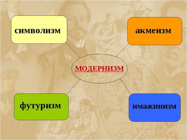 МОДЕРНИЗМ символизм акмеизм имажинизм футуризм