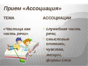Прием «Ассоциация» ТЕМА «Частица как часть речи» АССОЦИАЦИИ служебная часть р