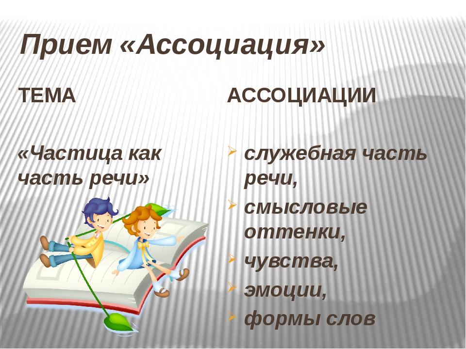 Прием «Ассоциация» ТЕМА «Частица как часть речи» АССОЦИАЦИИ служебная часть р...