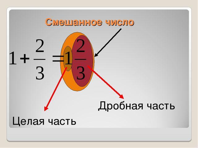 Смешанное число Целая часть Дробная часть