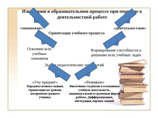 Изменения в образовательном процессе при переходе к деятельностной работе «зн...