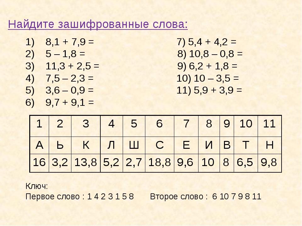 Найдите зашифрованные слова: 8,1 + 7,9 =7) 5,4 + 4,2 = 5 – 1,8 = 8) 10,...