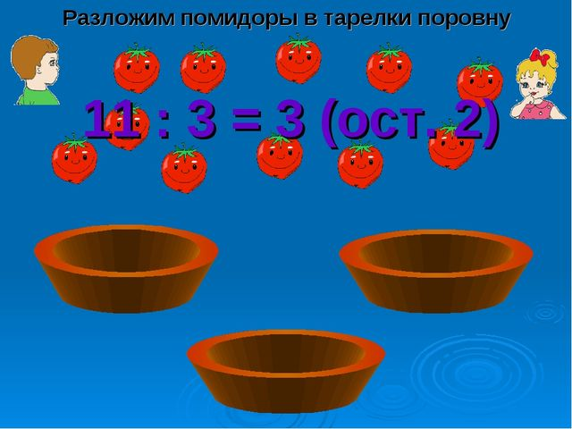 Разложим помидоры в тарелки поровну 11 : 3 = 3 (ост. 2)