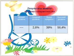 Результаты анкеты «Оценка толерантности» Низкий уровеньСредний уровеньВыше