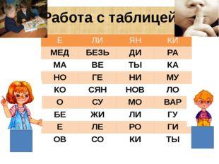 9 Работа с таблицей Е ЛИ ЯН КИ МЕД БЕЗЬ ДИ РА МА ВЕ ТЫ КА НО ГЕ НИ МУ КО СЯН