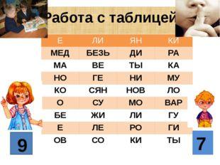 Работа с таблицей 9 7 Е ЛИ ЯН КИ МЕД БЕЗЬ ДИ РА МА ВЕ ТЫ КА НО ГЕ НИ МУ КО С