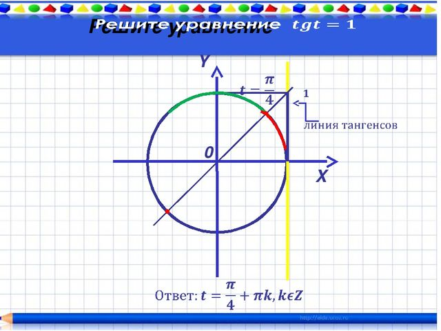 Y X 0