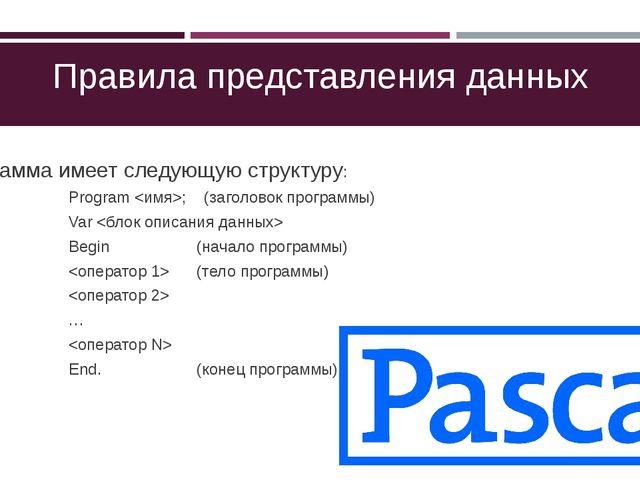 Правила представления данных Программа имеет следующую структуру: Program...