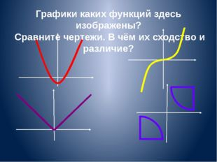 Графики каких функций здесь изображены? Сравните чертежи. В чём их сходство и