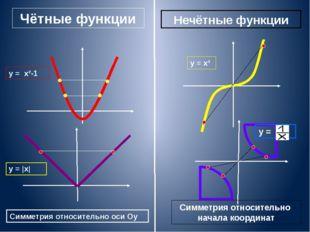 y = x²-1 y = |x| y = x³ y = Чётные функции Нечётные функции Симметрия относи