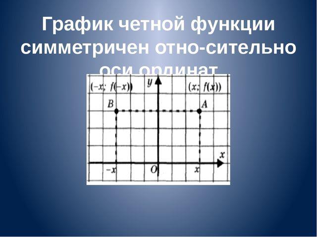 График четной функции симметричен относительно оси ординат