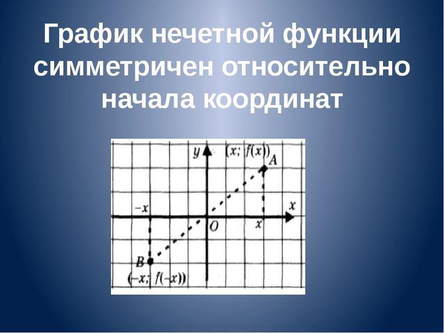 График нечетной функции симметричен относительно начала координат