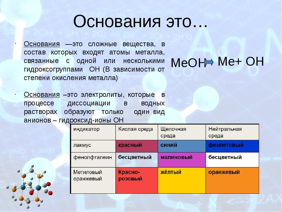 Основания это… Основания —это сложные вещества, в состав которых входят атомы...