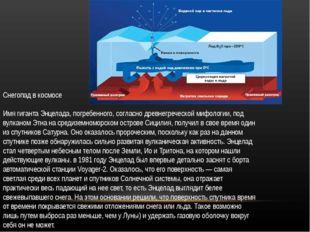 Снегопад в космосе Имя гиганта Энцелада, погребенного, согласно древнегреческ