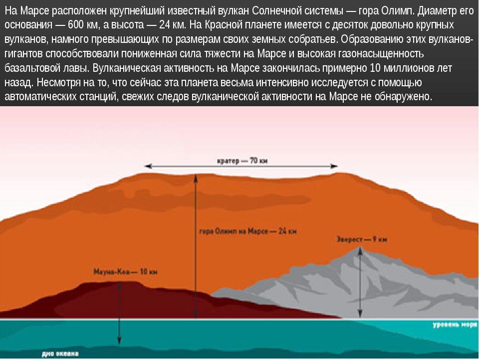На Марсе расположен крупнейший известный вулкан Солнечной системы — гора Олим...