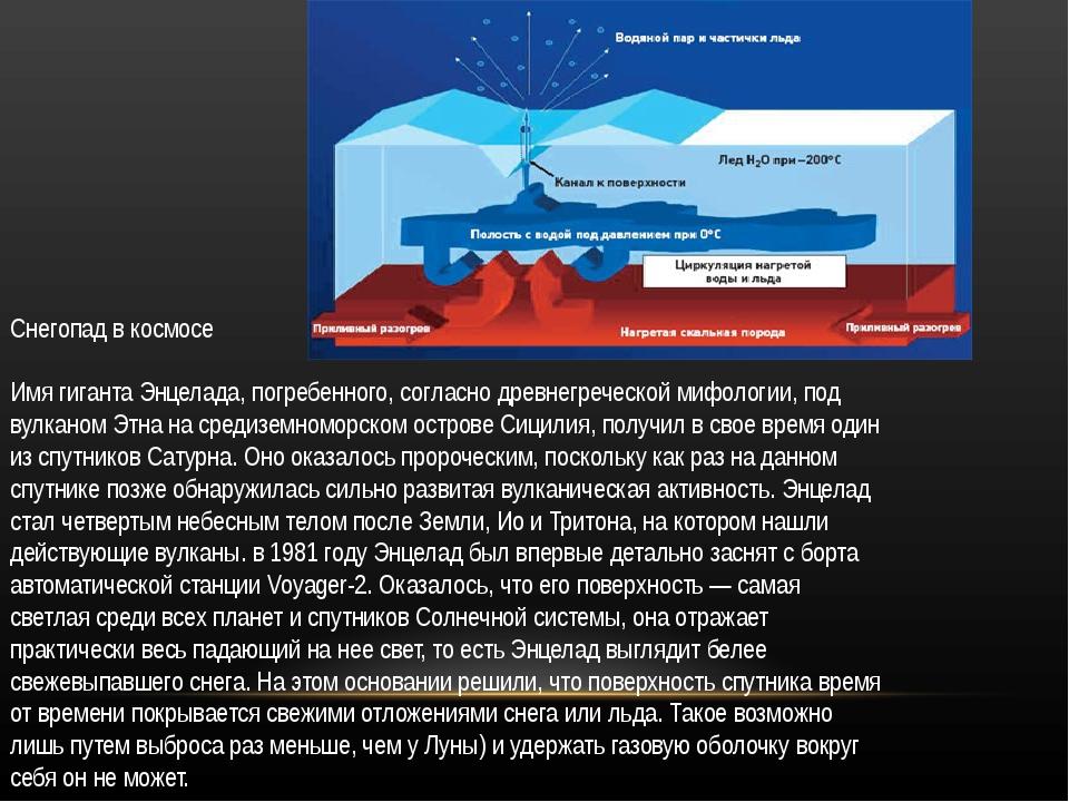 Снегопад в космосе Имя гиганта Энцелада, погребенного, согласно древнегреческ...