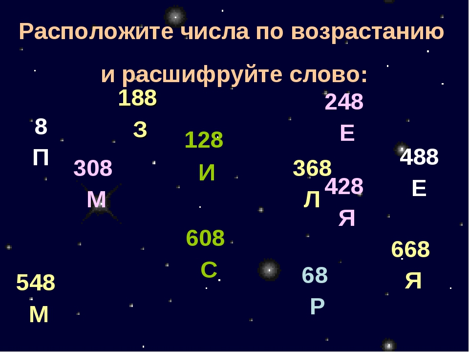 Расположите числа по возрастанию и расшифруйте слово: 8П 308 М 68 Р 548 М 128...