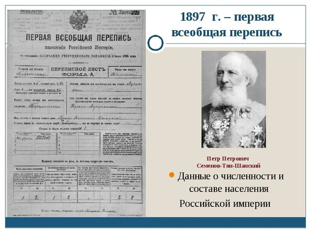 Данные о численности и составе населения Российской империи 1897 г. – первая...
