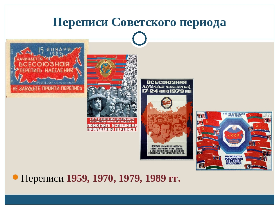 Переписи Советского периода Переписи 1959, 1970, 1979, 1989 гг.