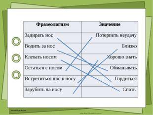 Сайт http://linda6035.ucoz.ru/ Фразеологизм Значение Задирать нос Потерпеть
