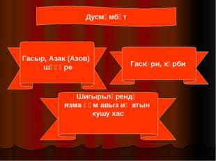 Дусмәмбәт Гасыр, Азак (Азов) шәһәре Шигырьләрендә язма һәм авыз иҗатын кушу х