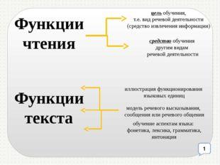 цель обучения, т.е. вид речевой деятельности (средство извлечения информации)