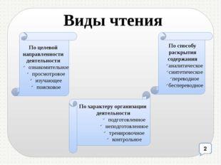 Виды чтения 2 По целевой направленности деятельности ознакомительное просмот