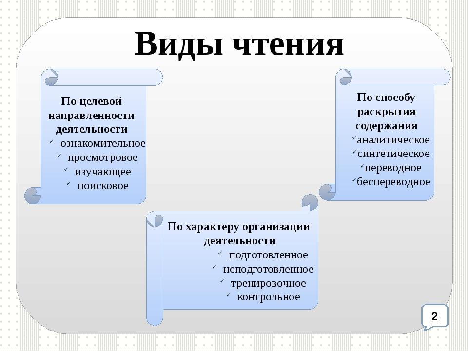 Виды чтения 2 По целевой направленности деятельности ознакомительное просмот...