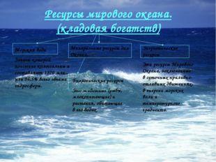 Ресурсы мирового океана. (кладовая богатств) Морская вода Запасы которой поис